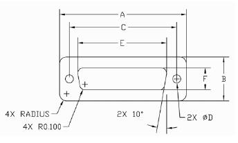 D Subminiature Measurements